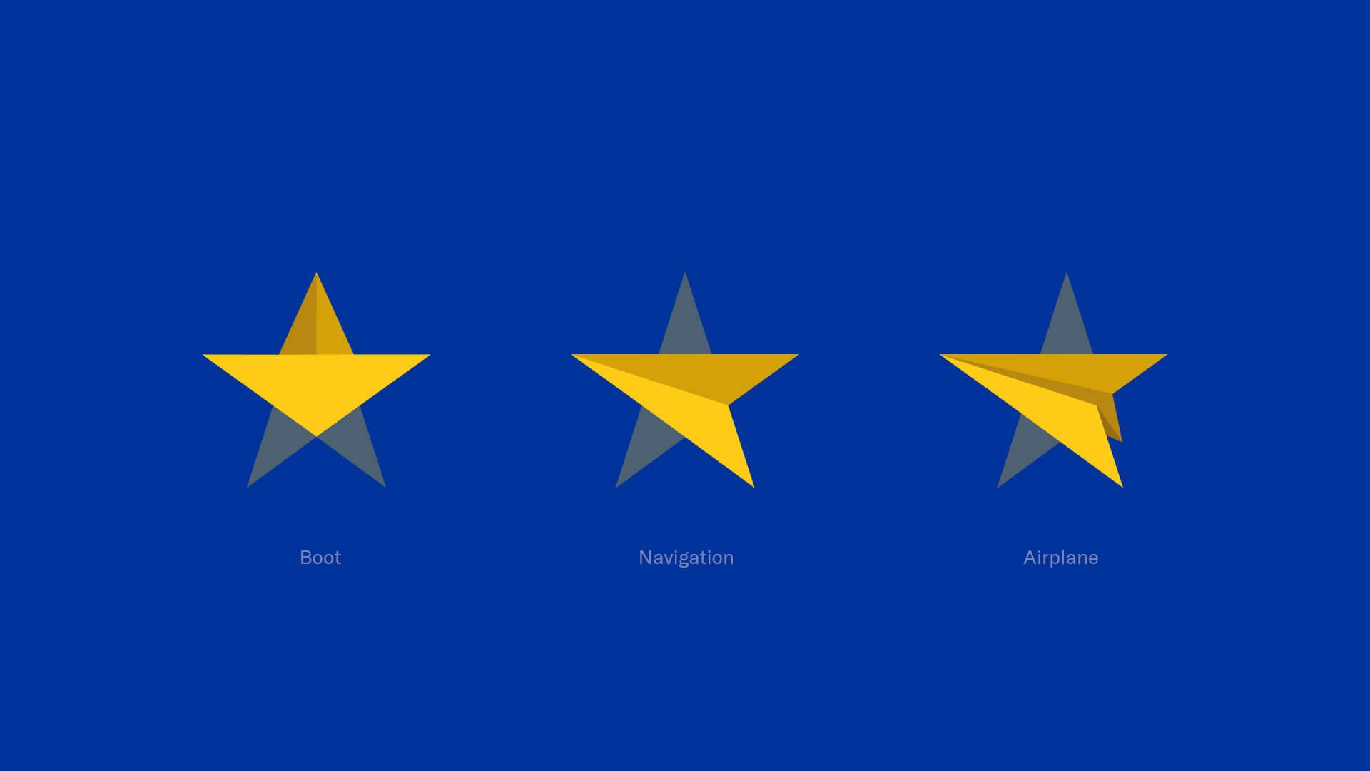 EU_herleitung_schritt_2